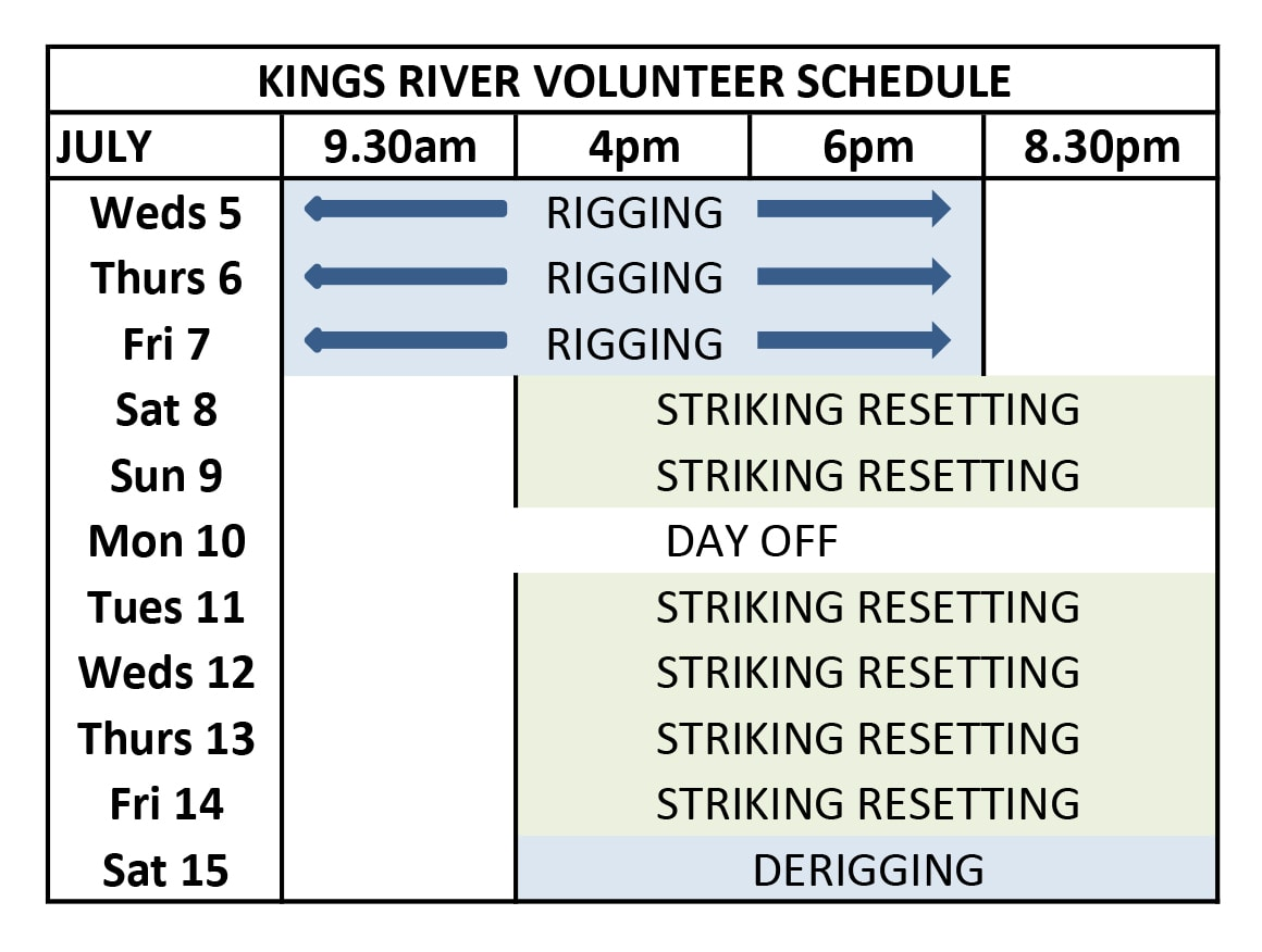 Kings River